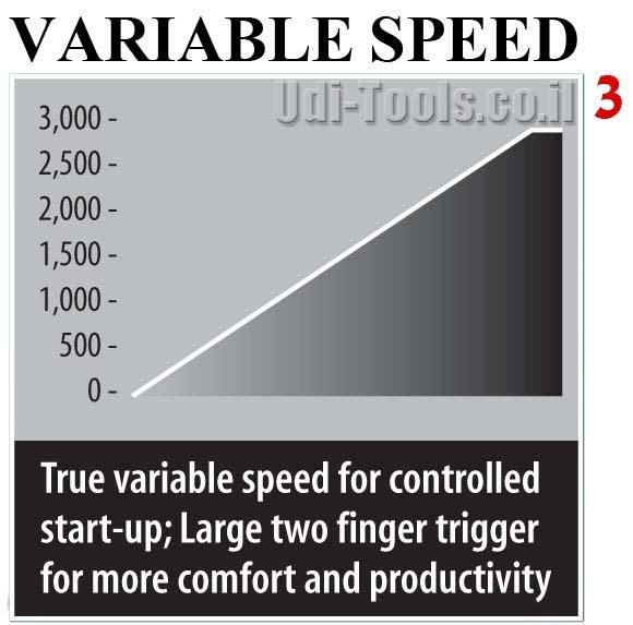 שליטה מלאה במהירות הסיבוב במקדחה HP1621K מקיט