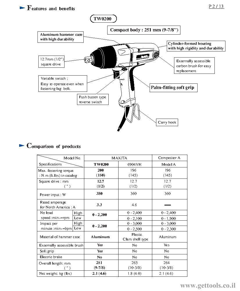 tw0200 מפתח אימפקט - תכונות ויתרונות